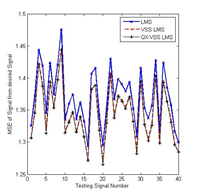 Modified Quantized input Variable Step Size LMS, QX-VSS LMS Algorithm Applied to Signal Prediction